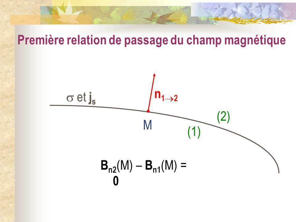 Première relation de passage du champ magnétique et j s (1) (2) M B n2 (M) – B n1 (M) = 0 n 1 2