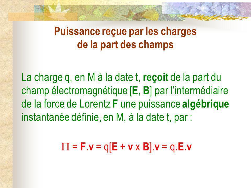 Puissance reçue par les charges de la part des champs La charge q, en M à la date t, reçoit de la part du champ électromagnétique [ E, B ] par linterm