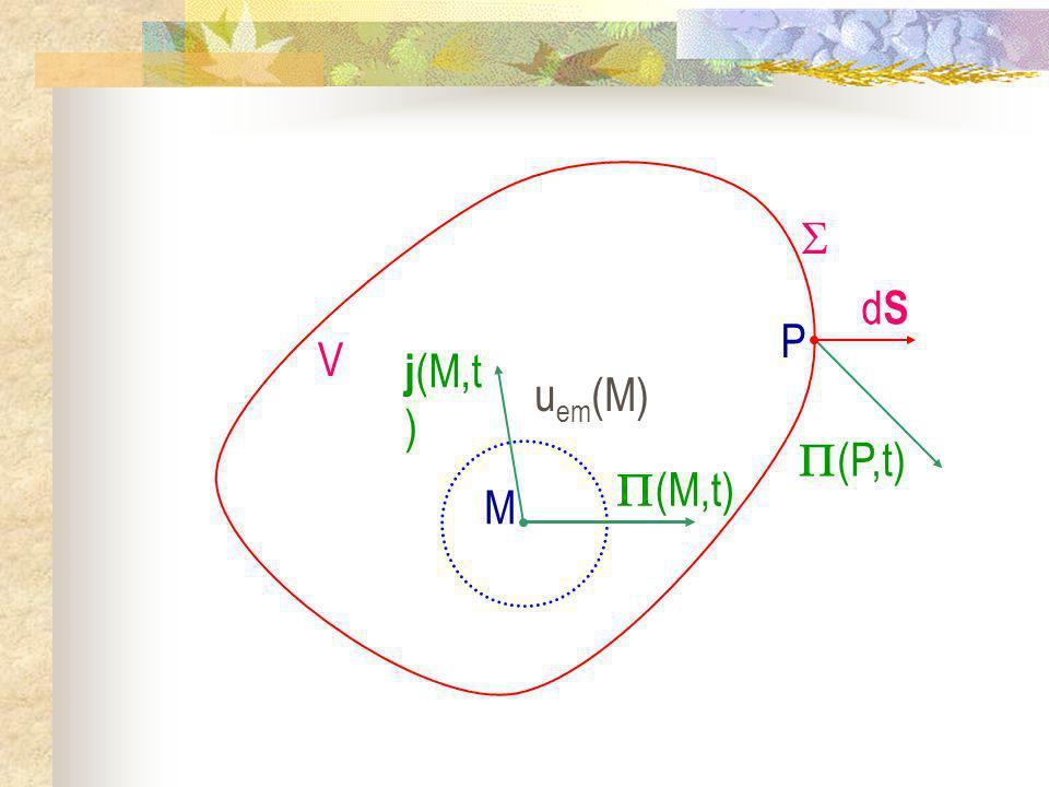 (P,t) M u em (M) j (M,t ) V dSdS P (M,t)