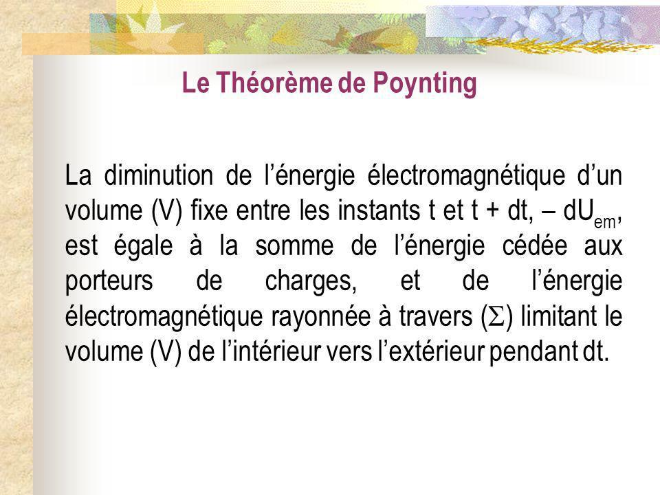 La diminution de lénergie électromagnétique dun volume (V) fixe entre les instants t et t + dt, – dU em, est égale à la somme de lénergie cédée aux po
