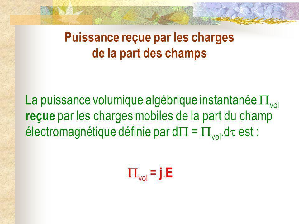 Puissance reçue par les charges de la part des champs La puissance volumique algébrique instantanée vol reçue par les charges mobiles de la part du ch