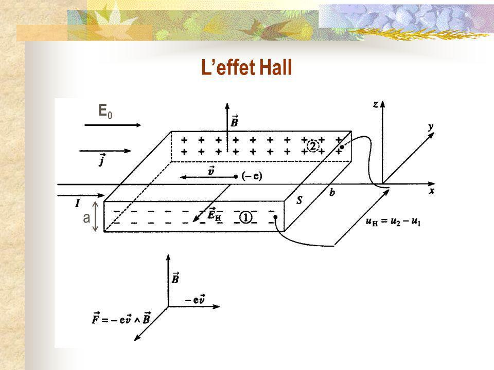 Leffet Hall E0E0 a