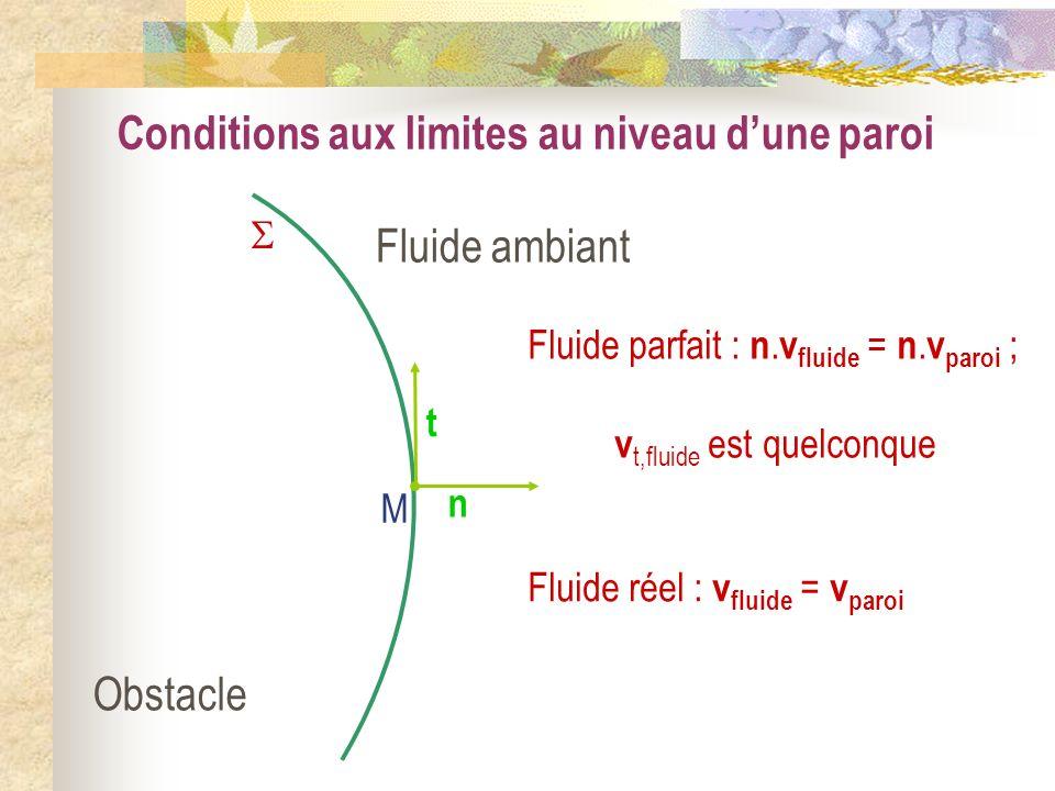 Conditions aux limites au niveau dune paroi Fluide parfait : n.