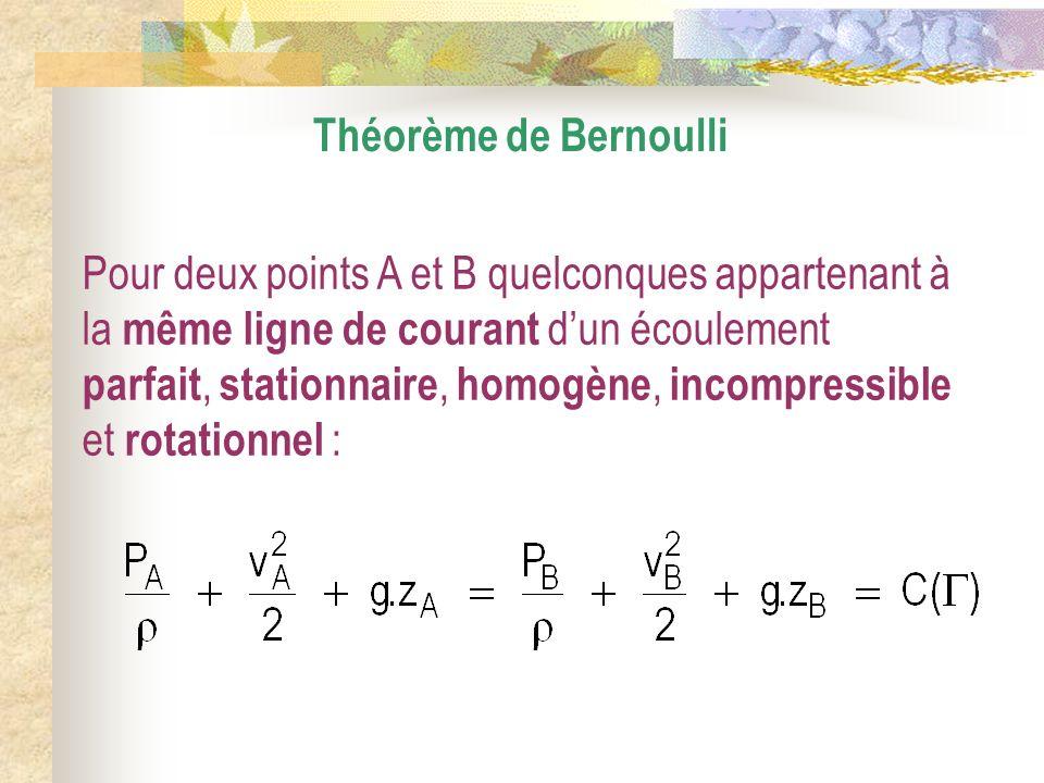 Théorème de Bernoulli Pour deux points A et B quelconques appartenant à la même ligne de courant dun écoulement parfait, stationnaire, homogène, incompressible et rotationnel :