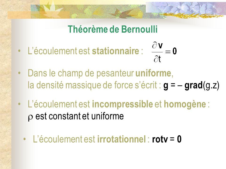 Théorème de Bernoulli Lécoulement est stationnaire : Dans le champ de pesanteur uniforme, la densité massique de force sécrit : g = – grad (g.z) Lécoulement est incompressible et homogène : est constant et uniforme Lécoulement est irrotationnel : rotv = 0