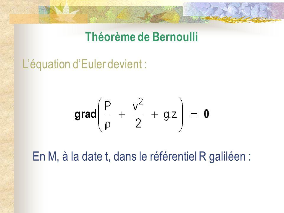 Théorème de Bernoulli Léquation dEuler devient : En M, à la date t, dans le référentiel R galiléen :