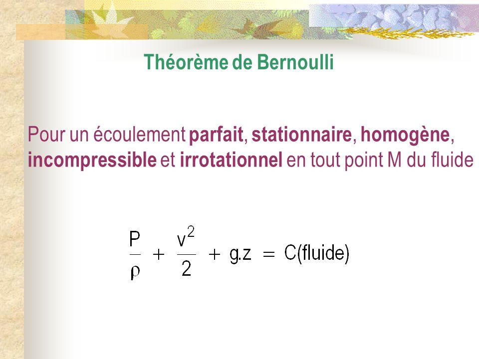 Théorème de Bernoulli Pour un écoulement parfait, stationnaire, homogène, incompressible et irrotationnel en tout point M du fluide