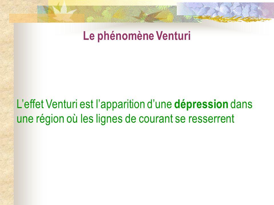 Le phénomène Venturi Leffet Venturi est lapparition dune dépression dans une région où les lignes de courant se resserrent