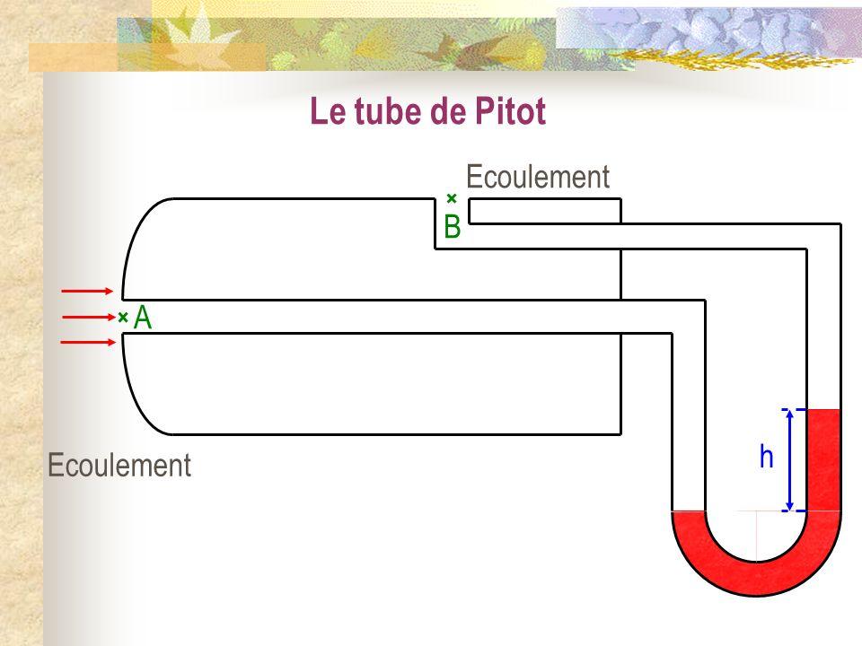 Le tube de Pitot A B Ecoulement h