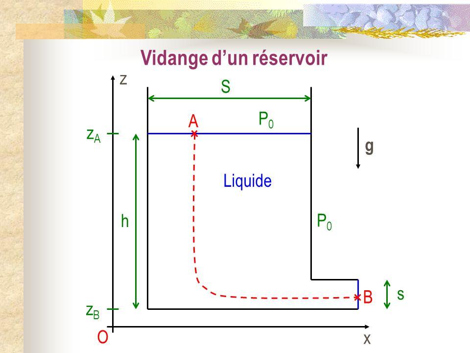 Vidange dun réservoir Liquide O x z h zAzA B A S g s P0P0 P0P0 zBzB