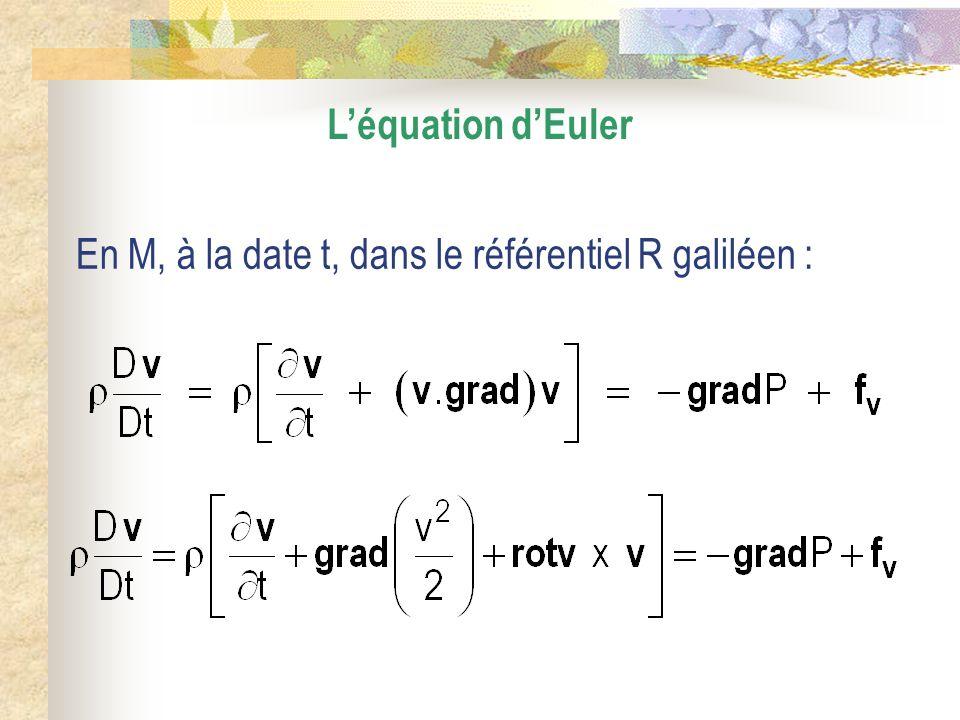 Léquation dEuler En M, à la date t, dans le référentiel R non galiléen :