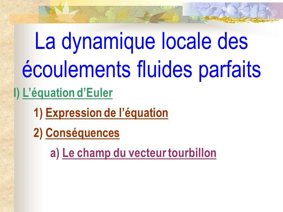 La dynamique locale des écoulements fluides parfaits III) Applications du théorème de Bernoulli 1) Leffet Venturi a) Le phénomène Venturi b) Mise en évidence et applications