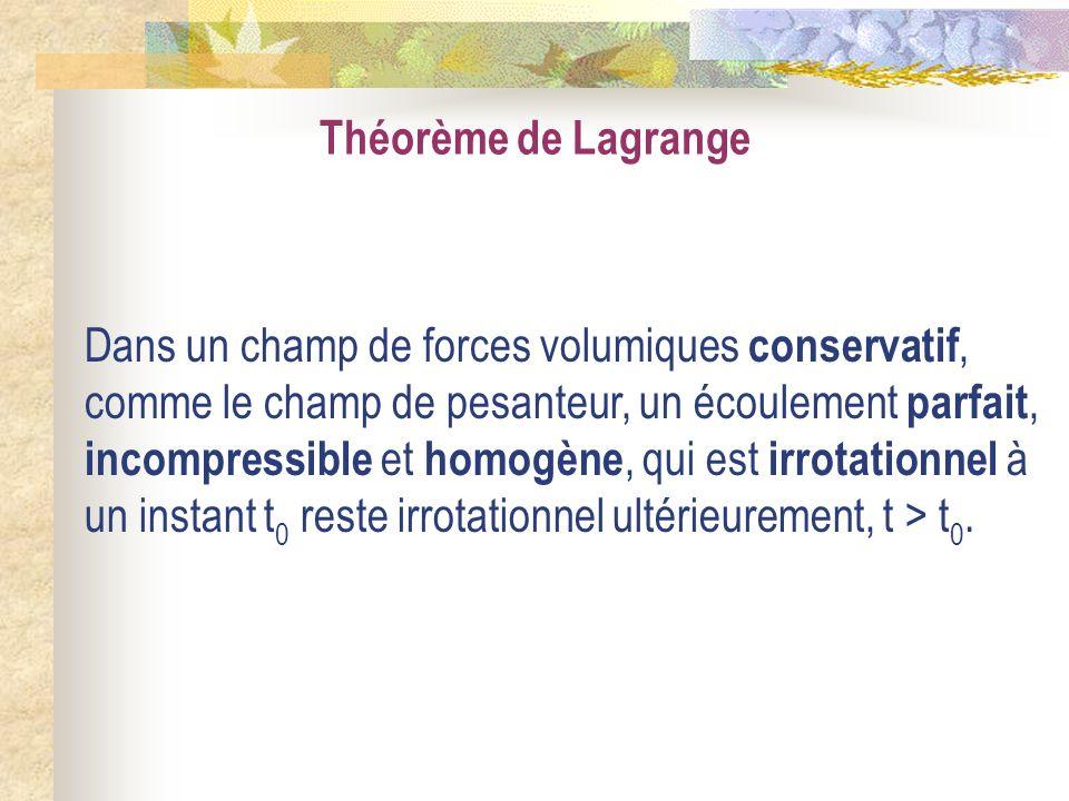 Théorème de Lagrange Dans un champ de forces volumiques conservatif, comme le champ de pesanteur, un écoulement parfait, incompressible et homogène, qui est irrotationnel à un instant t 0 reste irrotationnel ultérieurement, t > t 0.