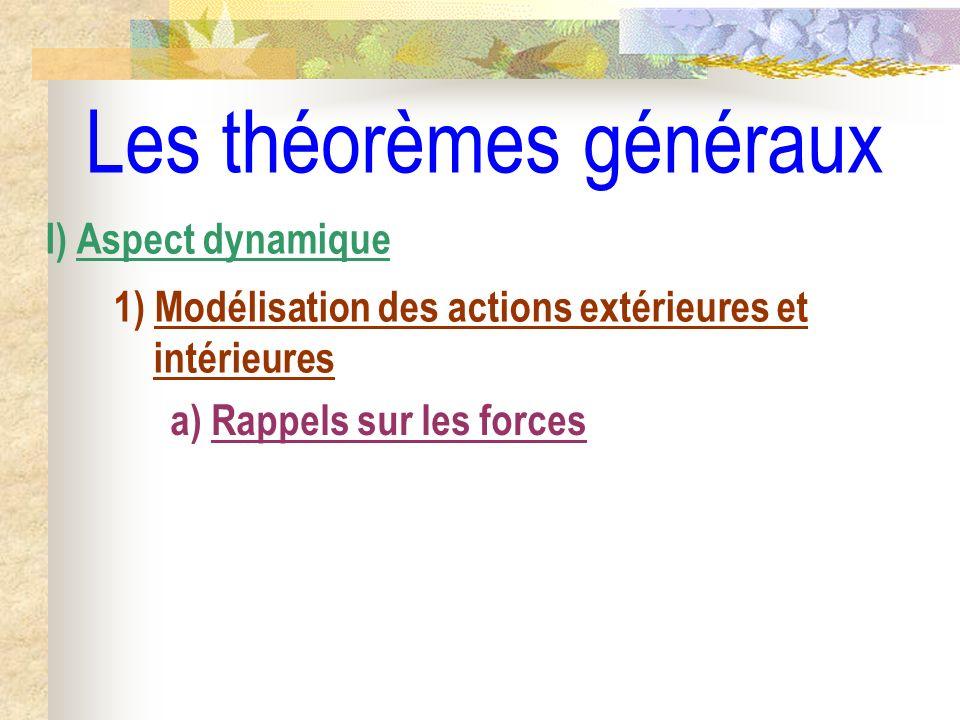 Les théorèmes généraux I) Aspect dynamique 1) Modélisation des actions extérieures et intérieures a) Rappels sur les forces