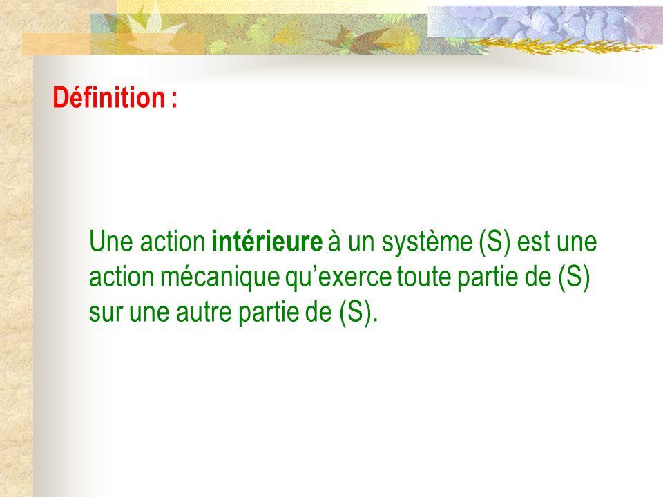 Une action intérieure à un système (S) est une action mécanique quexerce toute partie de (S) sur une autre partie de (S). Définition :