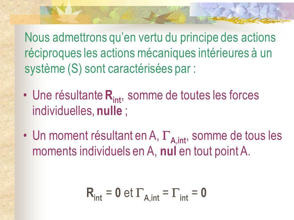 Nous admettrons quen vertu du principe des actions réciproques les actions mécaniques intérieures à un système (S) sont caractérisées par : Une résult