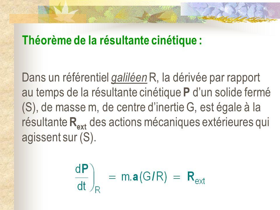 Théorème de la résultante cinétique : Dans un référentiel galiléen R, la dérivée par rapport au temps de la résultante cinétique P dun solide fermé (S