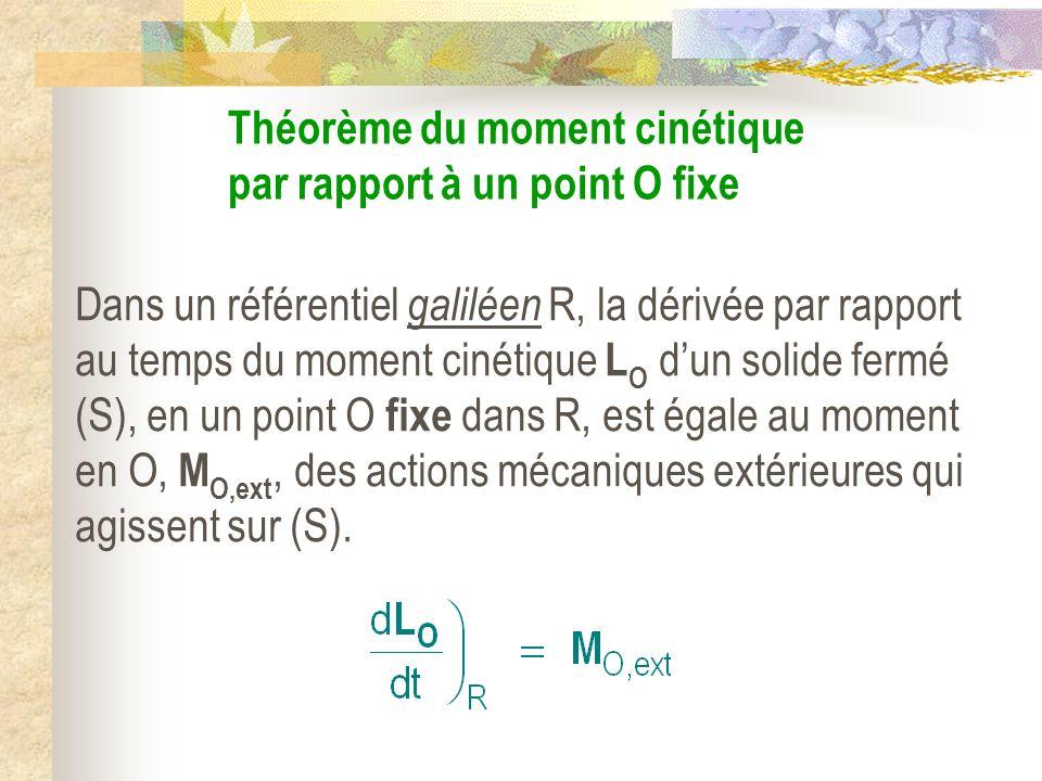 Théorème du moment cinétique par rapport à un point O fixe Dans un référentiel galiléen R, la dérivée par rapport au temps du moment cinétique L O dun