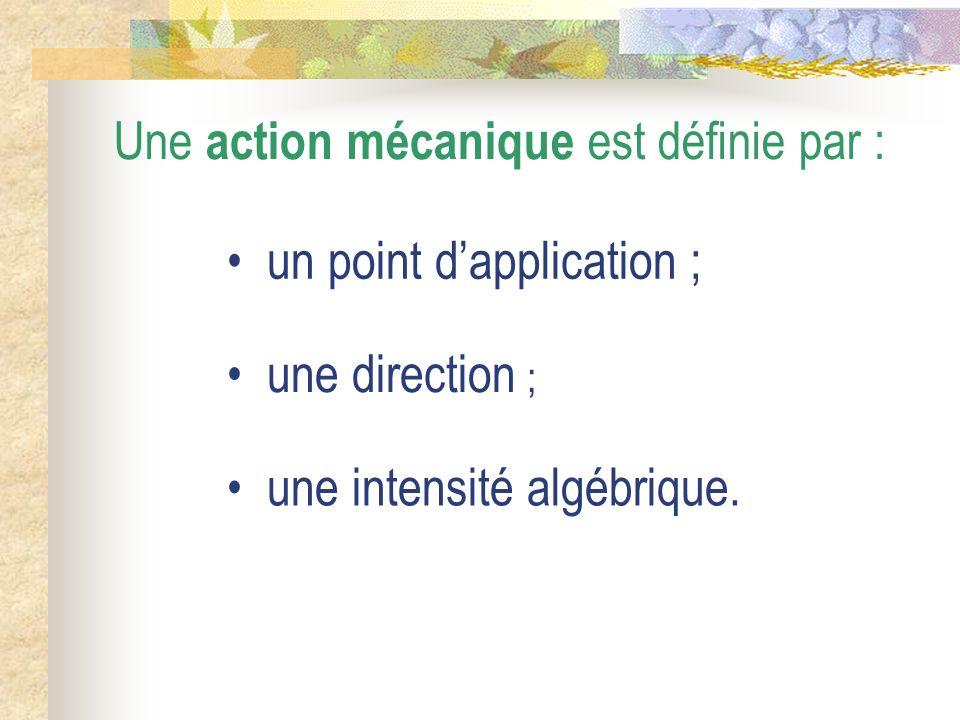 Une action mécanique est définie par : une intensité algébrique. une direction ; un point dapplication ;