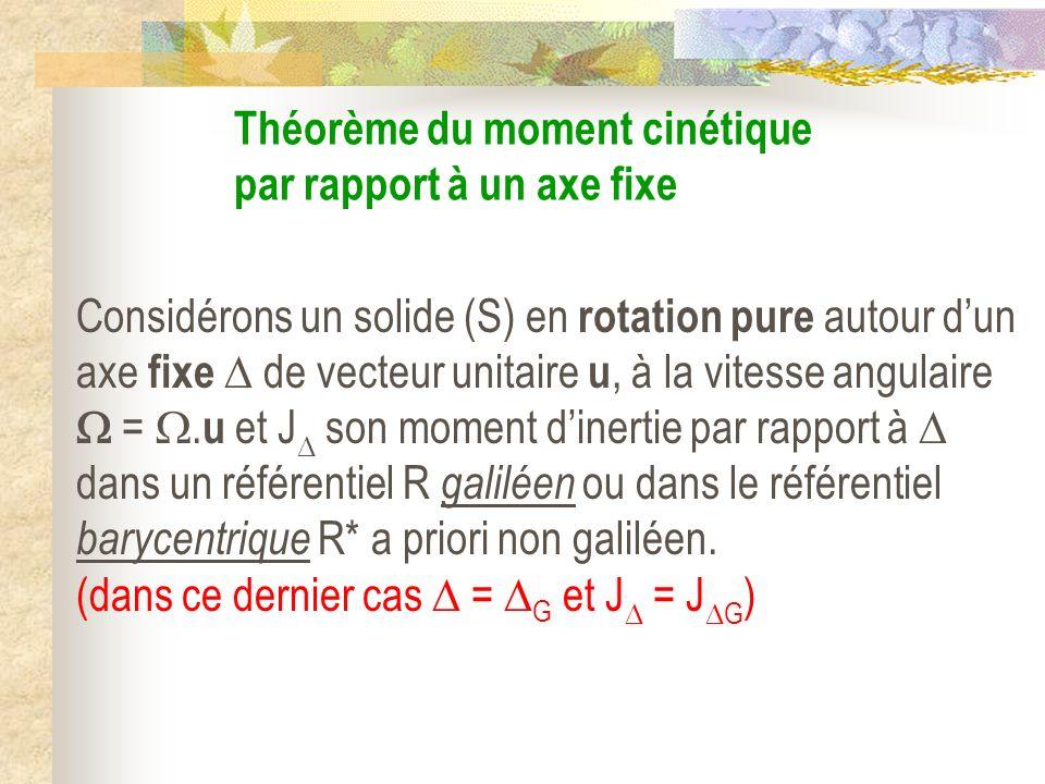 Théorème du moment cinétique par rapport à un axe fixe Considérons un solide (S) en rotation pure autour dun axe fixe de vecteur unitaire u, à la vite