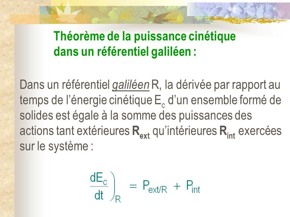 Théorème de la puissance cinétique dans un référentiel galiléen : Dans un référentiel galiléen R, la dérivée par rapport au temps de lénergie cinétiqu