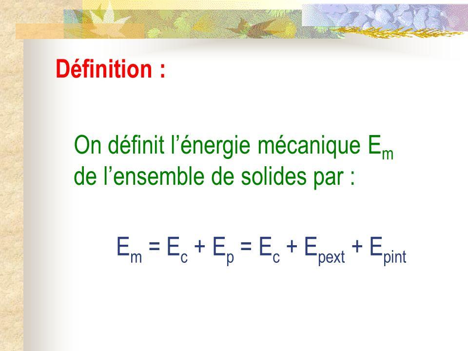 Définition : On définit lénergie mécanique E m de lensemble de solides par : E m = E c + E p = E c + E pext + E pint