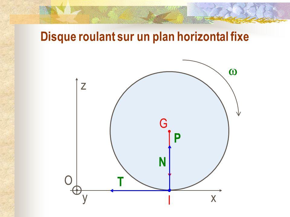Disque roulant sur un plan horizontal fixe O y x z G I P N T