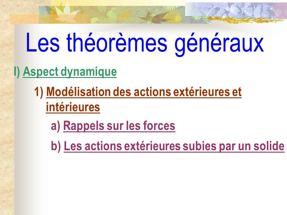 Les théorèmes généraux I) Aspect dynamique 1) Modélisation des actions extérieures et intérieures a) Rappels sur les forces b) Les actions extérieures