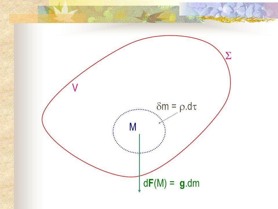 M m =.d V d F (M) = g.dm