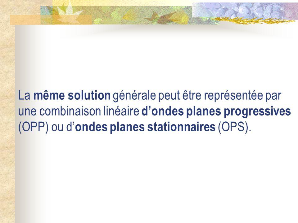 La corde vibrante II) Solutions de léquation de DAlembert 1) Les ondes planes progressives a) Recherche de la solution générale