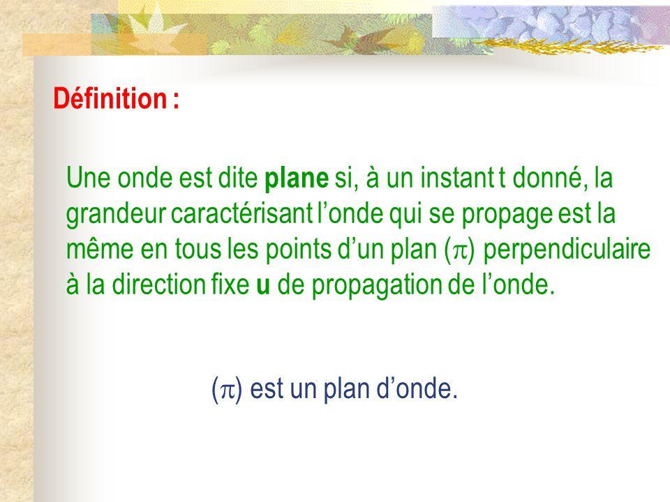 ( ) est un plan donde t, (P) = (M) u ( ) P M