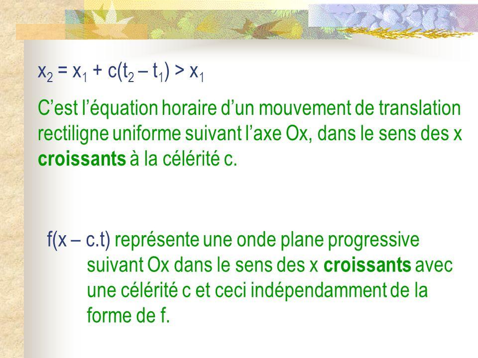 Cest léquation horaire dun mouvement de translation rectiligne uniforme suivant laxe Ox, dans le sens des x décroissants à la célérité c.