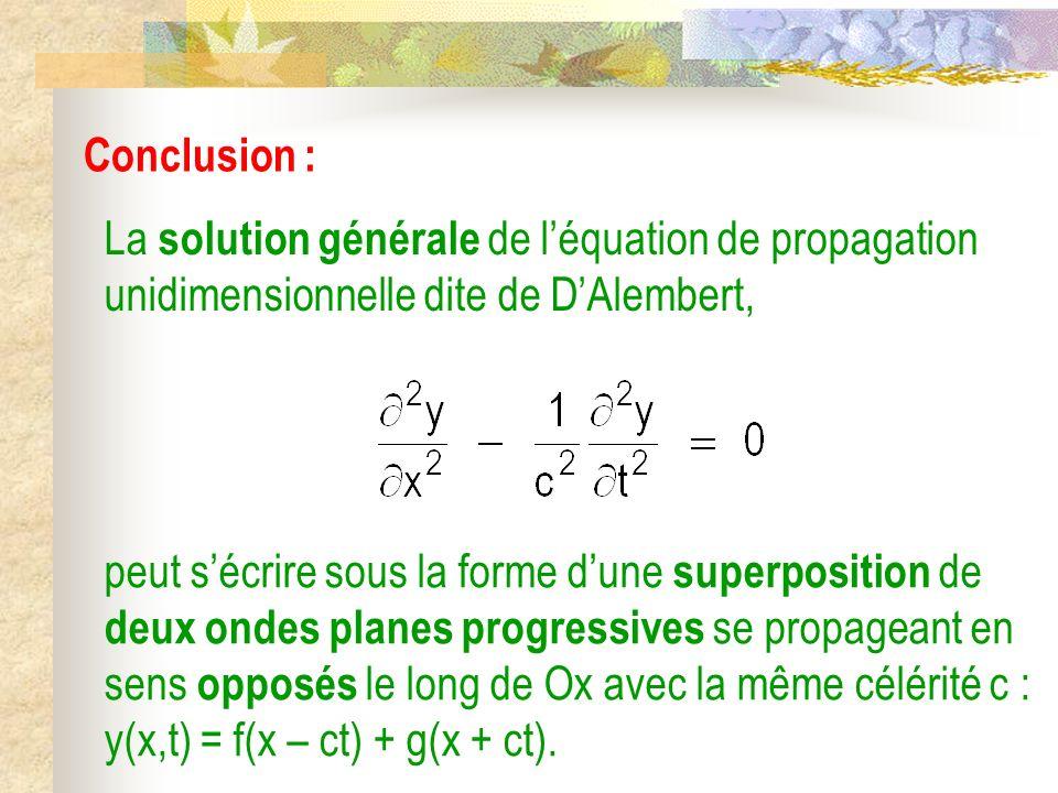 La corde vibrante II) Solutions de léquation de DAlembert 1) Les ondes planes progressives a) Recherche de la solution générale b) Interprétation c) Cas des ondes planes progressives harmoniques