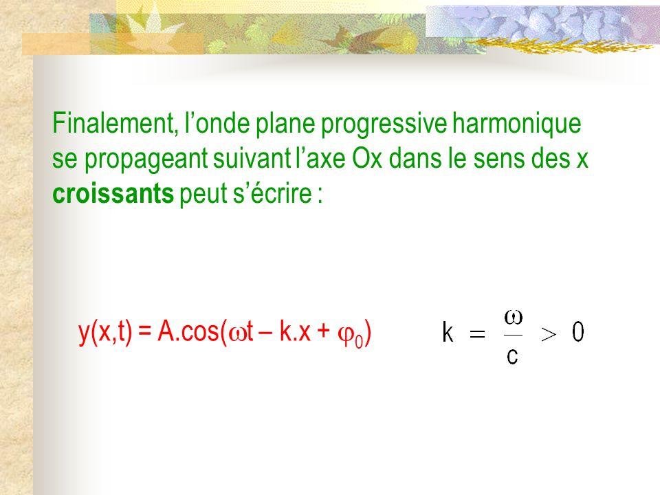Une onde plane progressive harmonique se propageant suivant laxe Ox dans le sens des x décroissants peut sécrire : y(x,t) = A.cos( t + k.x + 0 ) y(x,t) = A.cos( t – k.x + 0 )
