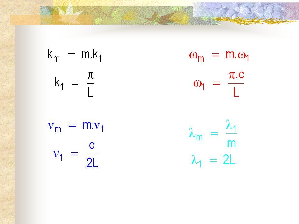 La corde vibrante III) Les vibrations libres dune corde fixée à ses deux extrémités 1) Les modes propres a) Exploitation des conditions aux limites b) Les modes propres
