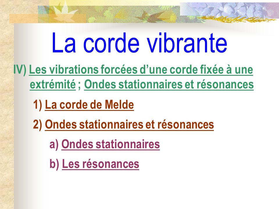 La corde vibrante IV) Les vibrations forcées dune corde fixée à une extrémité ; Ondes stationnaires et résonances 1) La corde de Melde a) Ondes stationnaires 2) Ondes stationnaires et résonances b) Les résonances