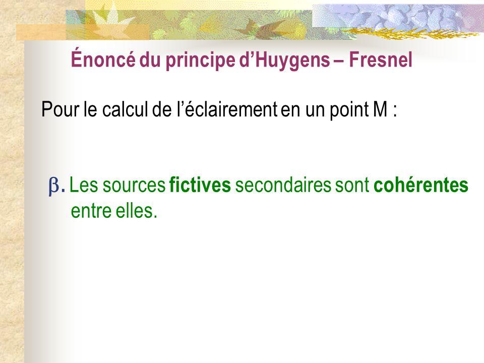 Énoncé du principe dHuygens – Fresnel.