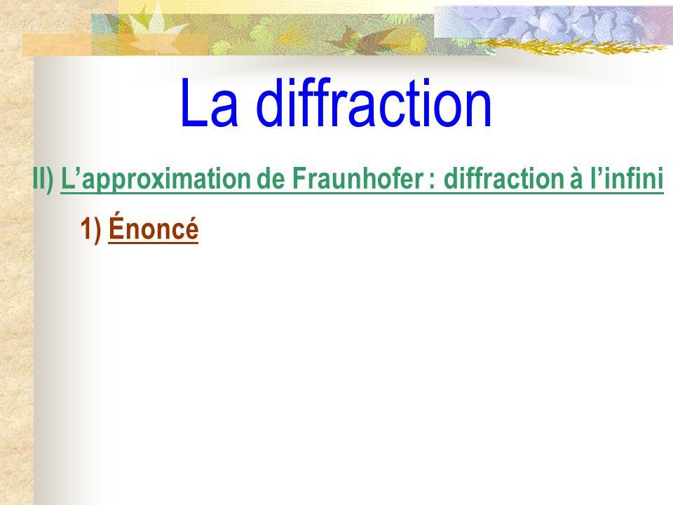 Daprès le principe dHuygens – Fresnel : da P (M,t) =A(P,M).