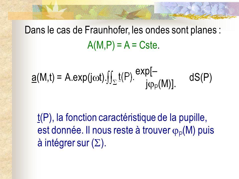 f1f1 S F1F1 u0u0 x L1L1 u f 2 M Y z L2L2 O1O1 O2O2 y Pupille Écran X Diffraction de Fraunhofer