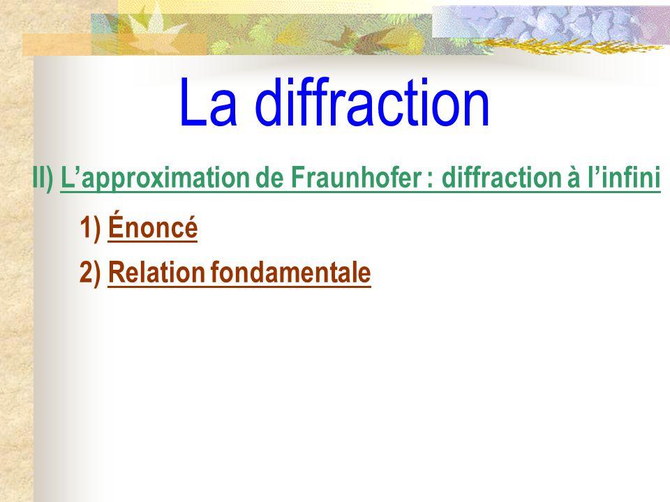 Dans le cas de Fraunhofer, les ondes sont planes : A(M,P) = A = Cste.