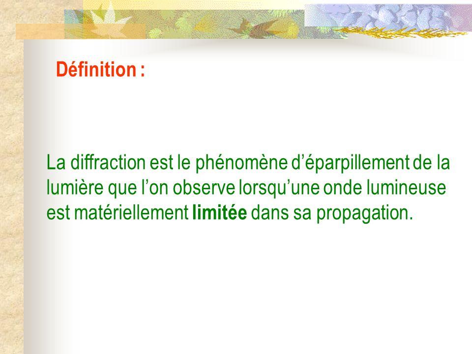 La diffraction I) Le principe dHuygens - Fresnel 1) Mise en évidence et définition de la diffraction