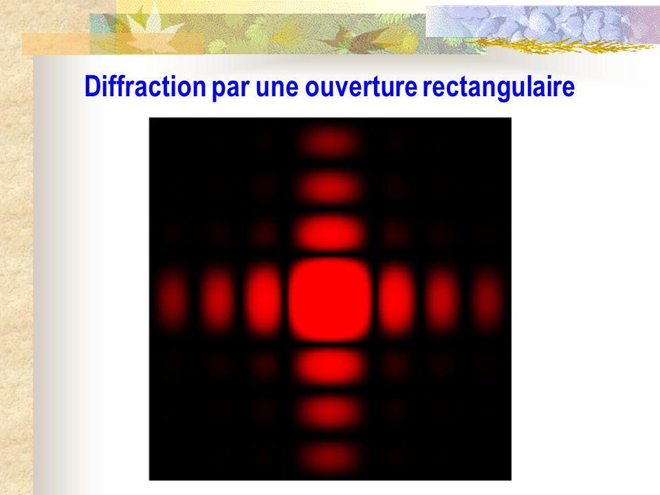 La diffraction II) Lapproximation de Fraunhofer : diffraction à linfini 1) Énoncé 2) Relation fondamentale 3) Diffraction par une pupille rectangulaire a) Expression de lintensité b) Étude de lintensité