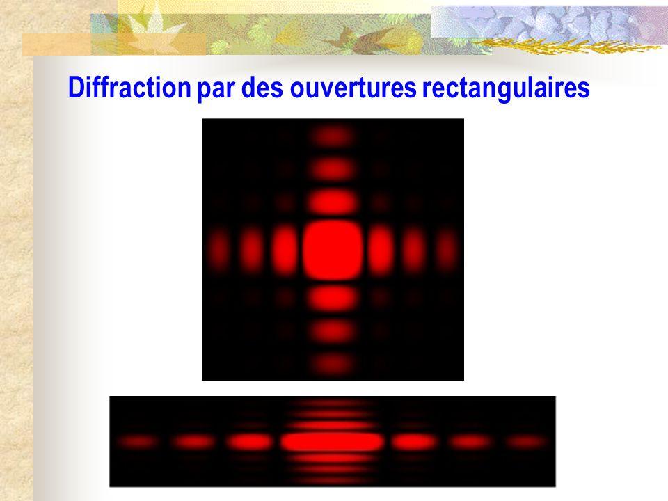 Écran Laser He – Ne Source à linfini Figure de diffraction de S donnée par la fente étroite Mise en évidence du phénomène de diffraction Fente réglable