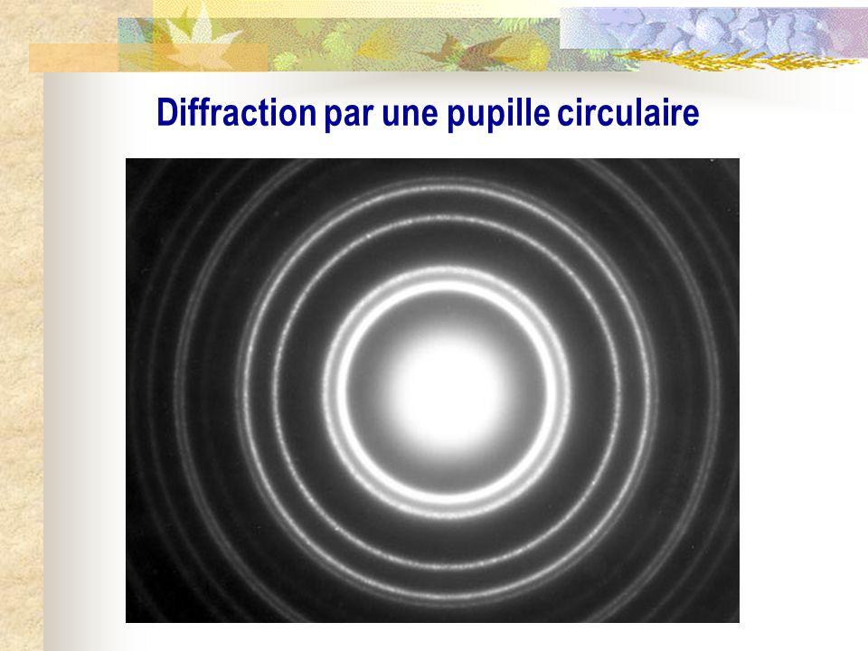 La diffraction II) Lapproximation de Fraunhofer : diffraction à linfini 1) Énoncé 2) Relation fondamentale 3) Diffraction par une pupille rectangulaire 4) Généralisation à la pupille circulaire