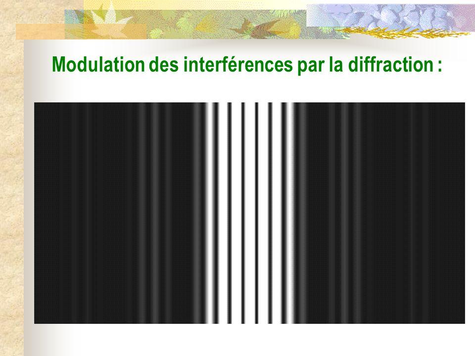 f S F k0k0 O2O2 F L O1O1 O k M x z L d a x Écran Dispositif expérimental