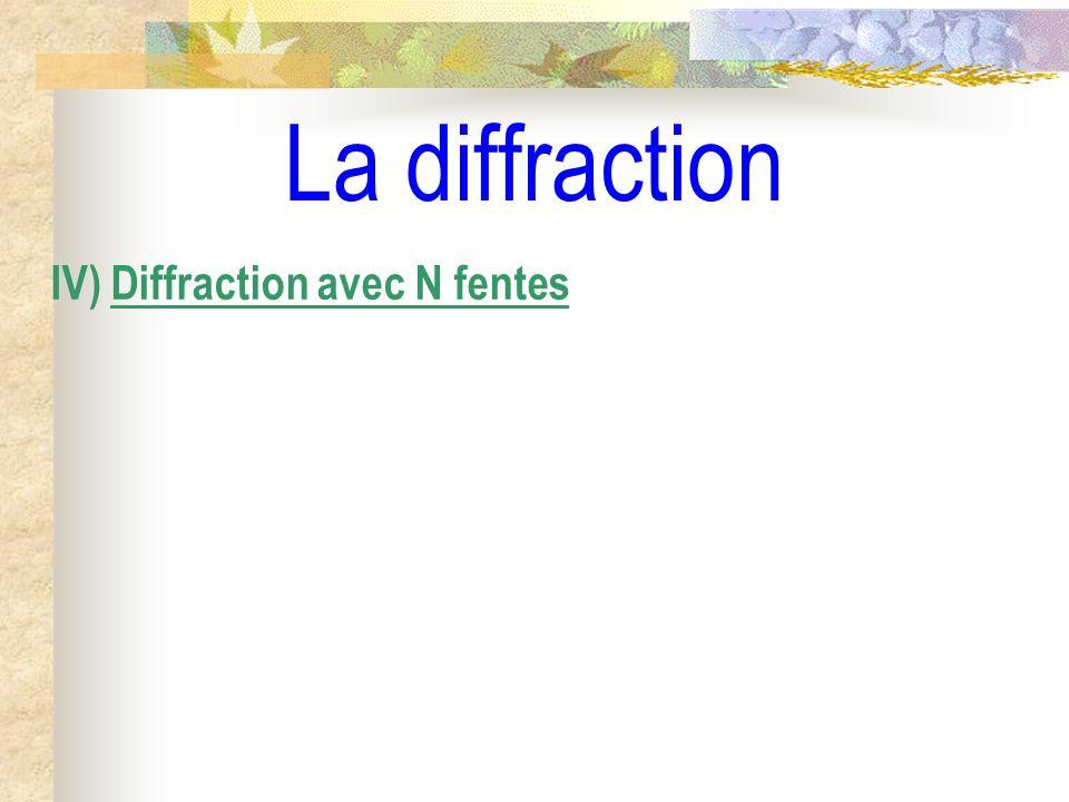 La diffraction III) Diffraction par les deux fentes dYoung 1) Éclairage par une source ponctuelle 2) Éclairage par une source fente parallèle