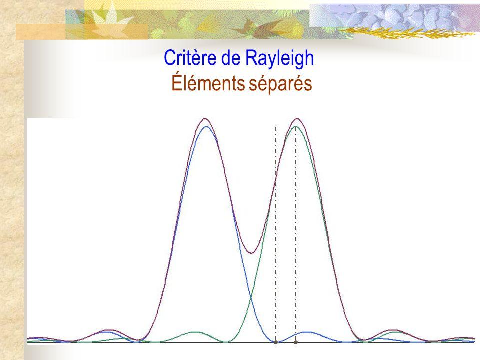 Critère de Rayleigh Deux images issues de figures de diffraction différentes et incohérentes sont discernables si le maximum principal de chacune des figures (image géométrique) se trouve à lextérieur du lobe central de lautre figure.