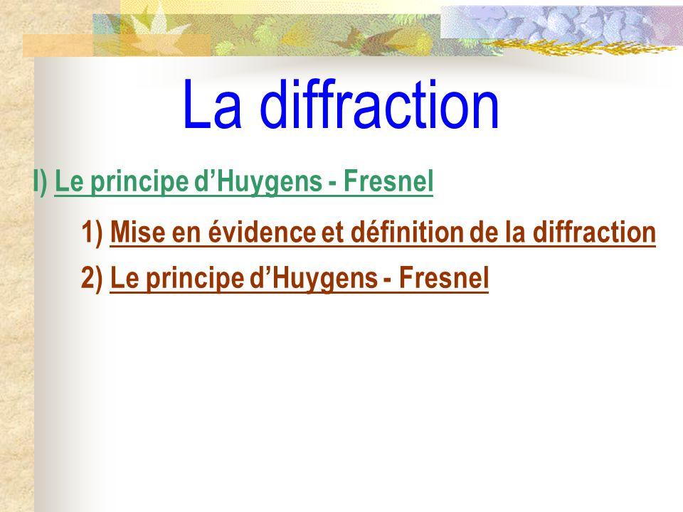 Diffraction par un bord