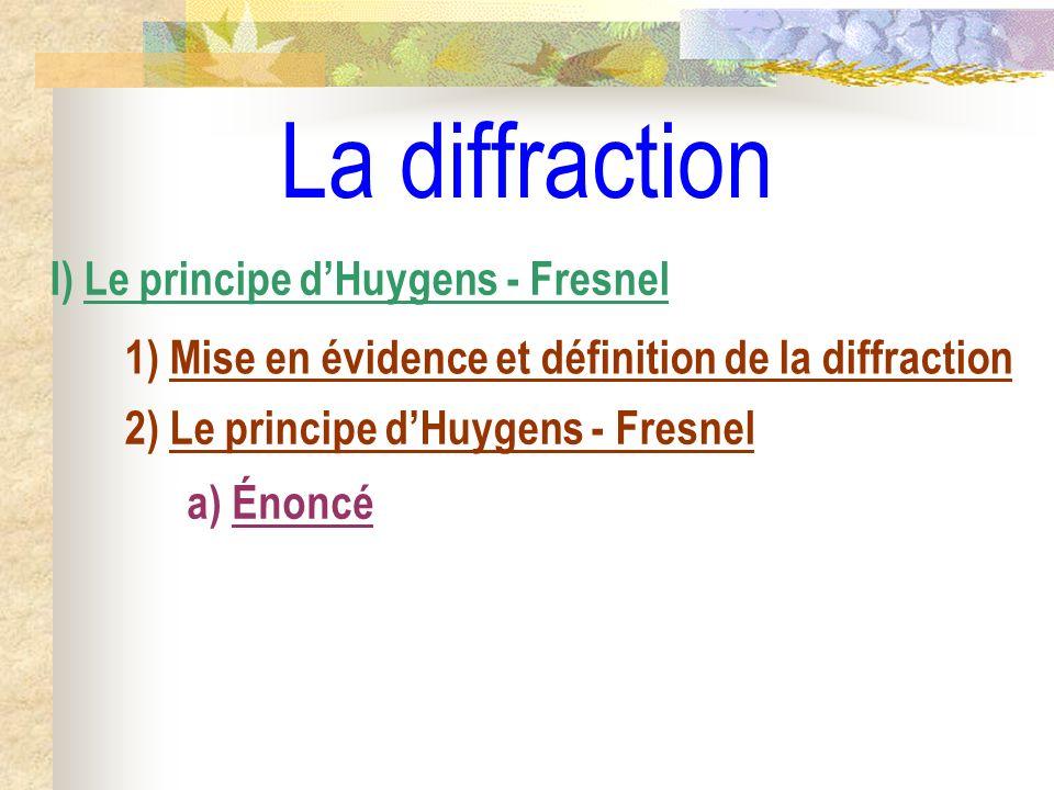 La diffraction I) Le principe dHuygens - Fresnel 1) Mise en évidence et définition de la diffraction 2) Le principe dHuygens - Fresnel