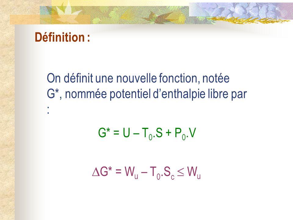 Définition : On définit une nouvelle fonction, notée G*, nommée potentiel denthalpie libre par : G* = U – T 0.S + P 0.V G* = W u – T 0.S c W u